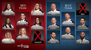 Photos Hell S Kitchen Cast - hell s kitchen on twitter who still has a perfect bracket