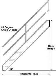 Osha Chair Requirements Galvanized Stairs Metal Stairs Osha Prefab Stairways