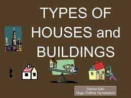 Different Styles Of Homes Names Of Different Styles Of Homes Home Style