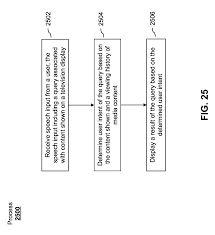 us9338493b2 intelligent automated assistant for tv user