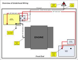 dual battery wiring diagram 4x4 dolgular com