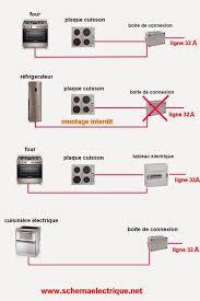 Meuble Cuisine Four Et Plaque by Schema Electrique Branchement Cablage