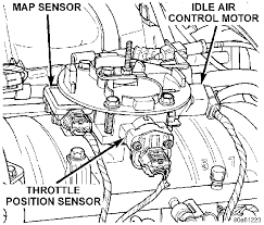 1998 dodge dakota speed sensor what is the p0505 trouble code on a dodge dakota