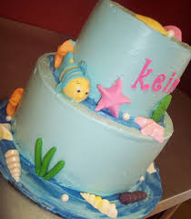 mermaid birthday cake decorations image inspiration of cake and