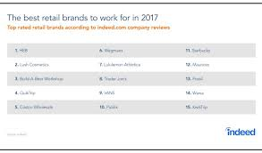 the best retail companies to work for in 2017 indeed blog