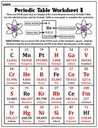 periodic table worksheet answer key worksheet periodic table worksheet 1 periodic table worksheets