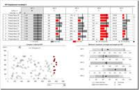 Dashboard Kpi Excel Template Create A Kpi Dashboard Template In 5 Minutes