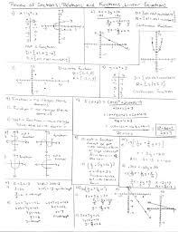 relations and functions worksheet algebra 2