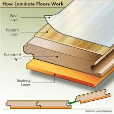what is laminate flooring made of about laminate flooring howstuffworks