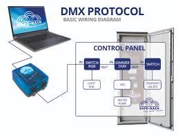 smc solenoid valve wiring diagram dolgular com