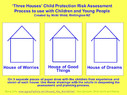 three houses safety organized practice ppt