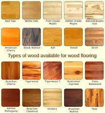 types of floor coverings thematador us