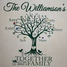 25 unique family tree quotes ideas on family reunion