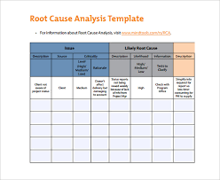 Root Cause Analysis Excel Template Rca Template Ppt Root Cause Analysis Template 15 Free Word Excel