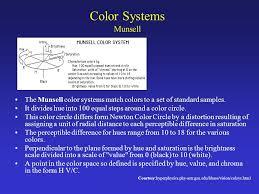 color models am radio fm radio tv microwave infrared ultraviolet