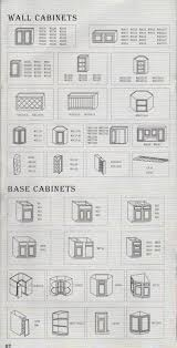 100 measuring kitchen cabinets how to install kitchen