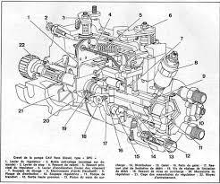 leak repair kit for lucas delphi dpc fuel pumps diesel injection