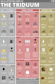 best 25 holy saturday ideas on pinterest pollock polish polish