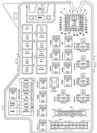 wiring diagram for 1998 dodge ram 1500 u2013 the wiring diagram