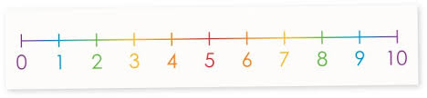 kindergarten number lines teaching children to count