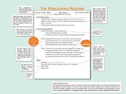 100 free resume builder how do i create a resume corybantic us easy way to do resume resume builder free resume builder how do i do