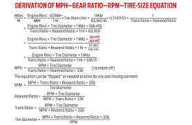 where does the u201c336 u201d come from in the speed rpm gear ratio tire