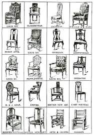 names of furniture fancy furniture names furniture names in with pictures fancy