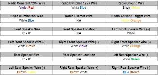 wonderful nissan versa stereo wiring diagram pictures inspiration