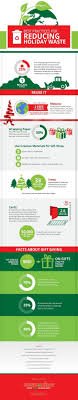 the 25 best recycling facts ideas on recycling facts