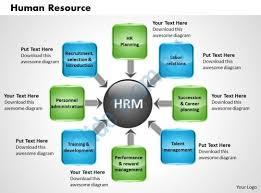 hr presentation ppt template hr consulting powerpoint presentation