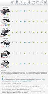 lexus rx330 bluetooth lexus 04 usb bluetooth android iphone interface adapter kit play