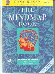 Map Book Tony Buzan Mind42 Free Online Mind Mapping Software