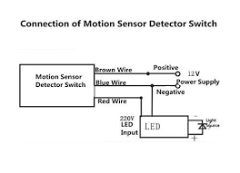 glw pir motion sensor detector inductor switch for 10 50w outdoor