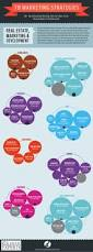 115 best nyc real estate images on pinterest events graphics