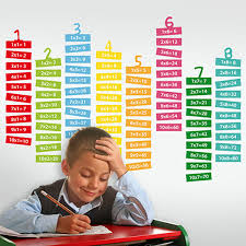 times table wall sticker large maths educational wall sticker