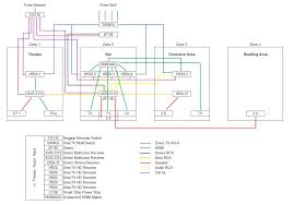 4 and sonos wiring diagram gooddy org
