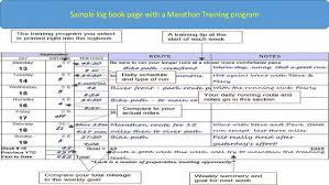 templates for log books training log book template resume ideas namanasa com