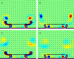a numerical study of the effects of bell pulsation dynamics and download figure