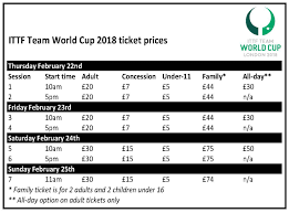 World Cup Table Ittf Team World Cup Ticket Prices Revealed U2014 Table Tennis England