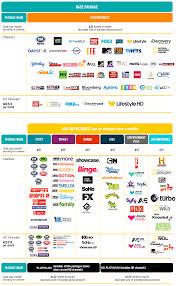 tv program guide adelaide optus tv featuring foxtel