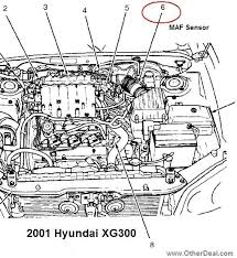 2001 hyundai elantra engine hyundai engine diagrams hyundai car wiring diagrams info