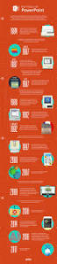 powerpoint u0027s history and evolution over 30 years infographic