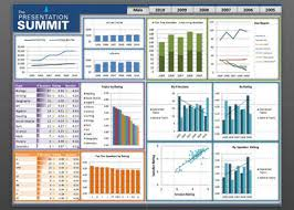 Dynamic Dashboard Template In Excel Dynamic Dashboards Pivot Tables Slicers In Excel Ms