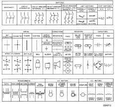 wiring diagram symbols pdf u2013 readingrat net