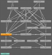 unity tutorial enemy ai making animations with unity 2d 2 2 pixelnest studio