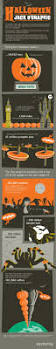 Halloween Usa Com by 27 Best Halloween Infographics Images On Pinterest Infographics