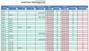 gantt chart excel template free and production gantt chart excel