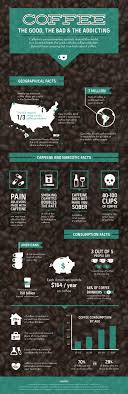 https i pinimg 736x 25 39 5b 25395b619d4f1ca best 25 coffee facts ideas on coffee infographic