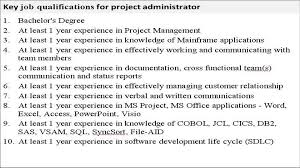 Job Desk Project Manager Project Administrator Job Description Youtube