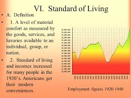 Comfort Level Definition Iv Prosperity And American Business A The Business Cycle U2013 The